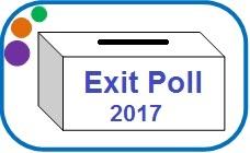 Election Commission bans exit polls