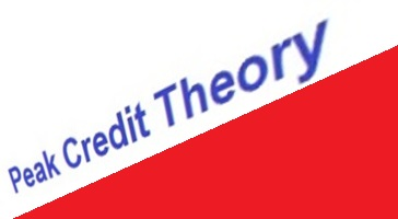 peak-credit-theory