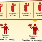 GSTR-Annual-Return