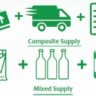gst-composite-mixed-supply